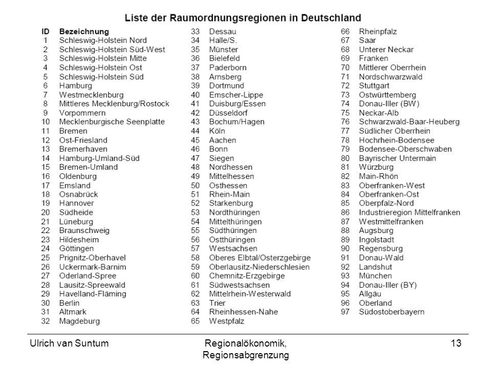 Ulrich van SuntumRegionalökonomik, Regionsabgrenzung 13
