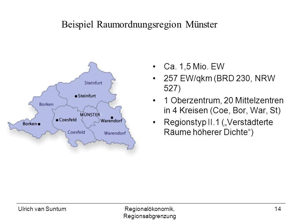 Ulrich van SuntumRegionalökonomik, Regionsabgrenzung 14 Ca. 1,5 Mio. EW 257 EW/qkm (BRD 230, NRW 527) 1 Oberzentrum, 20 Mittelzentren in 4 Kreisen (Co