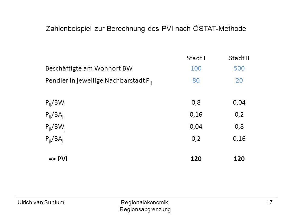 Ulrich van SuntumRegionalökonomik, Regionsabgrenzung 17 Stadt IStadt II Beschäftigte am Wohnort BW100500 Pendler in jeweilige Nachbarstadt P ij 8020 P