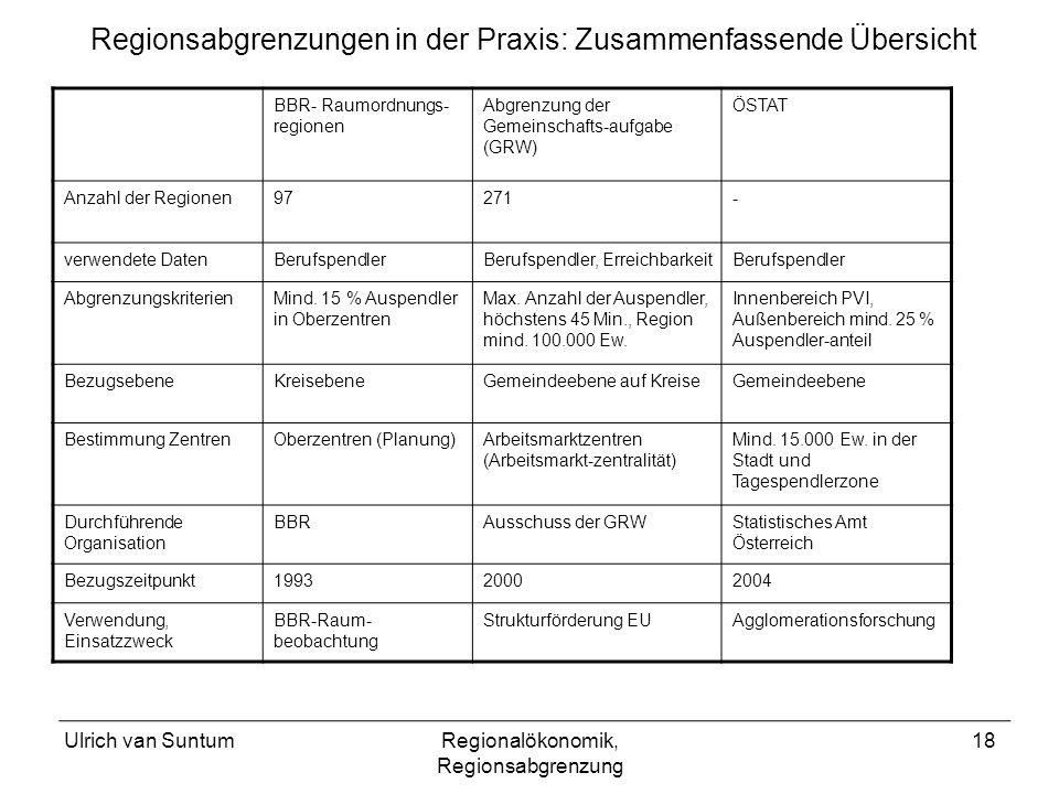 Ulrich van SuntumRegionalökonomik, Regionsabgrenzung 18 BBR- Raumordnungs- regionen Abgrenzung der Gemeinschafts-aufgabe (GRW) ÖSTAT Anzahl der Region