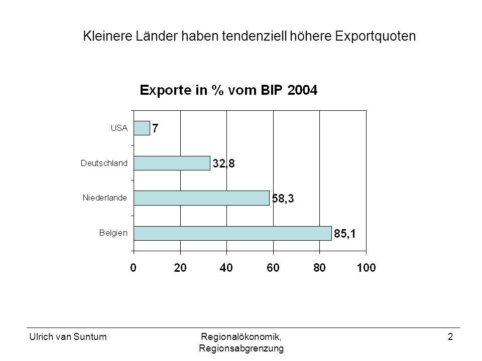 Ulrich van SuntumRegionalökonomik, Regionsabgrenzung 2 Kleinere Länder haben tendenziell höhere Exportquoten