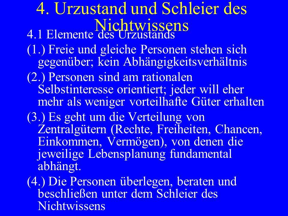 4. Urzustand und Schleier des Nichtwissens 4.1 Elemente des Urzustands (1.) Freie und gleiche Personen stehen sich gegenüber; kein Abhängigkeitsverhäl