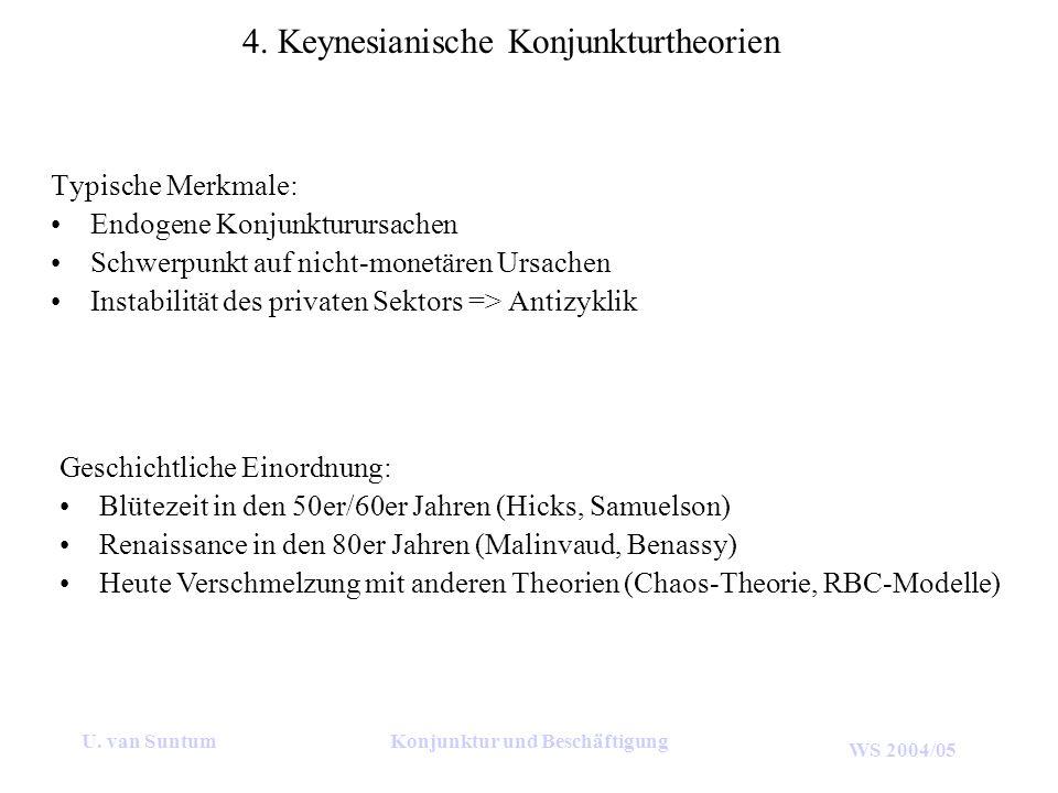 WS 2004/05 U. van SuntumKonjunktur und Beschäftigung 4. Keynesianische Konjunkturtheorien Typische Merkmale: Endogene Konjunkturursachen Schwerpunkt a