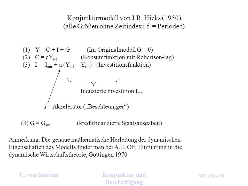 WS 2004/05 U. van SuntumKonjunktur und Beschäftigung Konjunkturmodell von J.R. Hicks (1950) (alle Größen ohne Zeitindex i.f. = Periode t) (1)Y = C + I