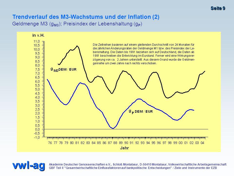 Akademie Deutscher Genossenschaften e.V., Schloß Montabaur, D-56410 Montabaur, Volkswirtschaftliche Arbeitsgemeinschaft GBF Teil II