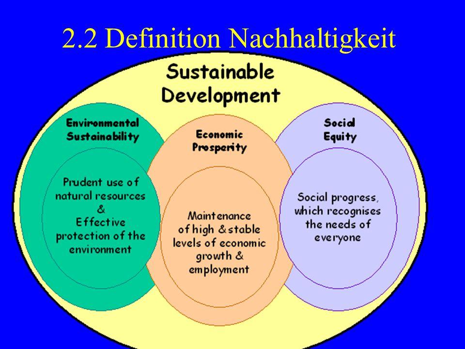 2.2 Definition Nachhaltigkeit