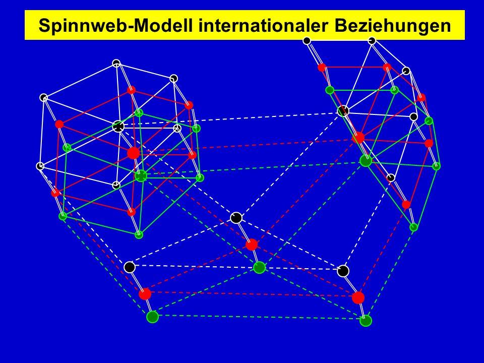 Spinnweb-Modell internationaler Beziehungen