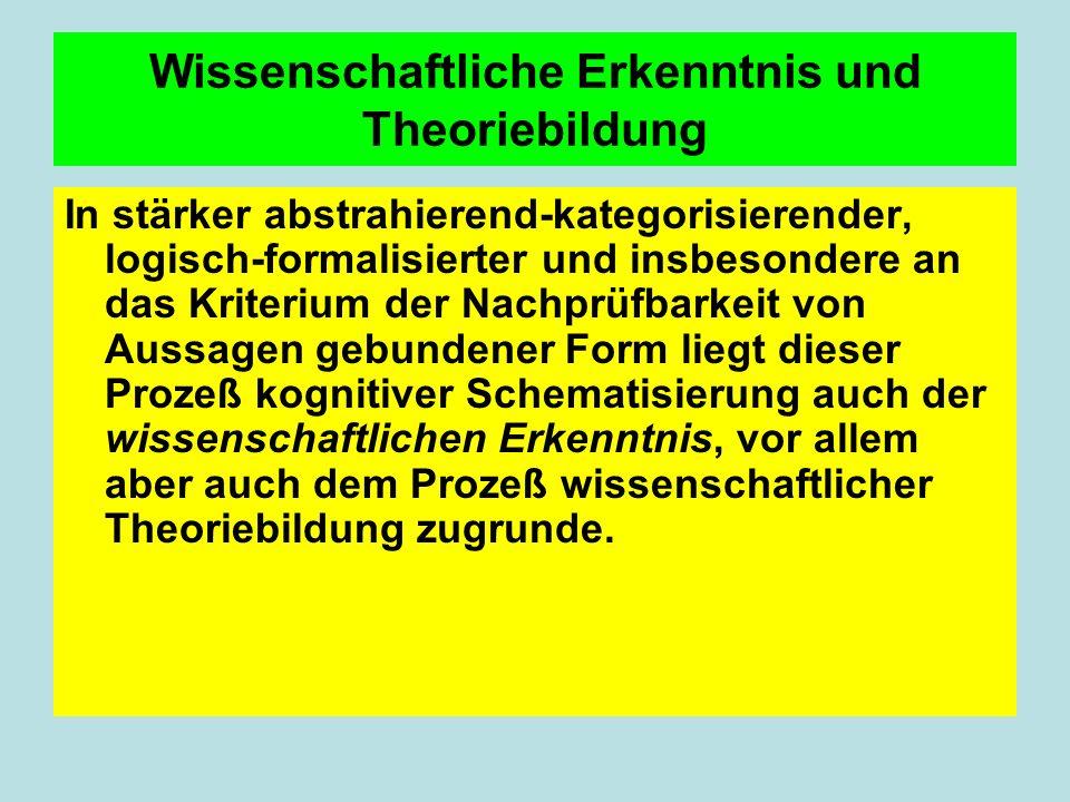 Exkurs Die wissenschaftstheoretische Grundtriade ERKENNTNISINTERESSEFRAGESTELLUNG SICHT bzw.