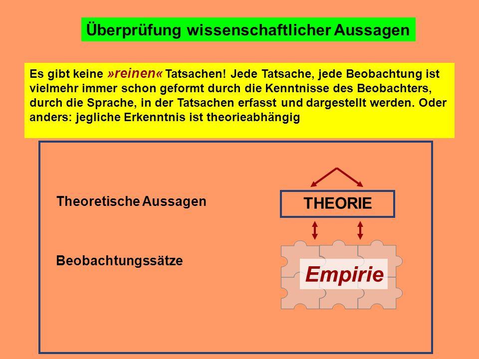 Literaturtipp Gerhard Schurz: Einführung in die Wissenschafts- theorie. Darmstadt: Wiss. Buchgesellschaft 2006 Helmut Seiffert: Einführung in die Wiss