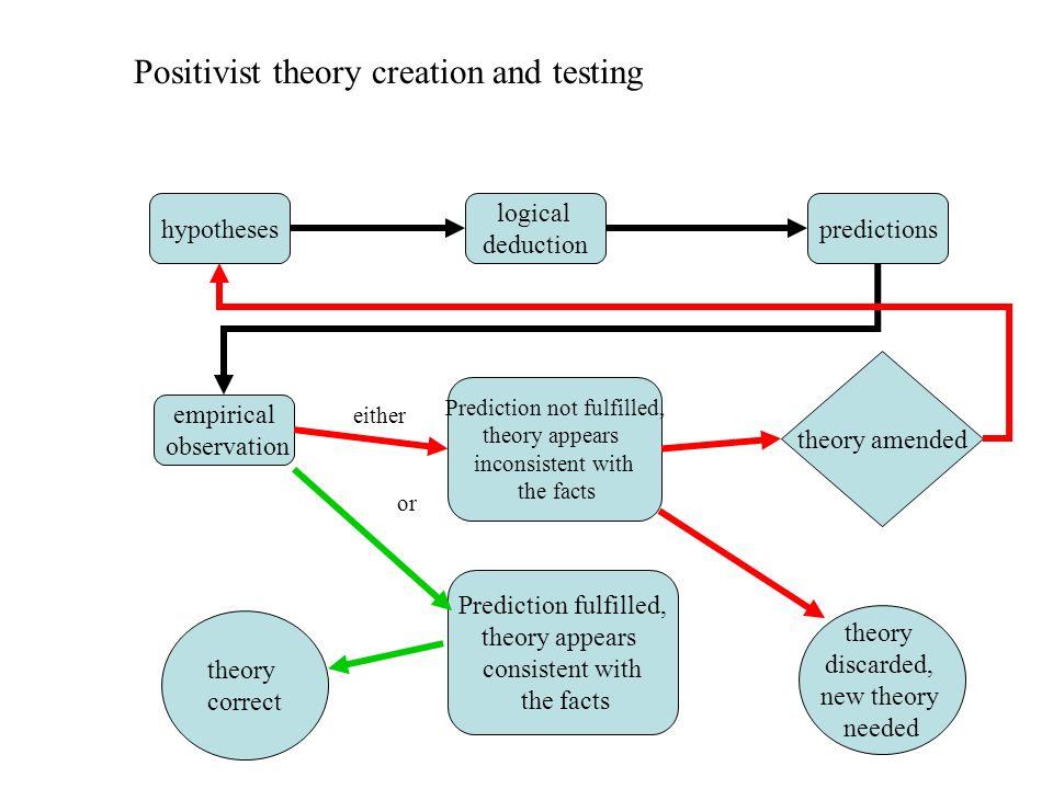 Erklärung Im wissenschaftlichen wie im vorwissenschaftlichen Bereich ist die Grundstruktur der Erklärung nichts anderes als die Rückführung von Unbeka