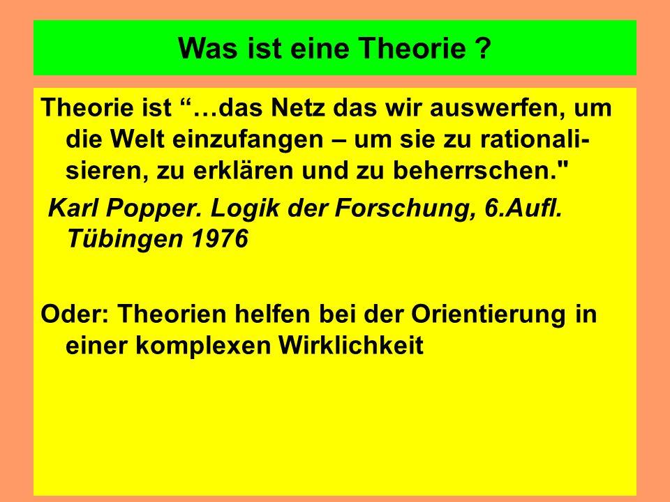 Poppers Überprüfungs-Modell (2) Wir überprüfen wissenschaftliche Theorien, indem wir empirisch nachprüfbare Vorhersagen aus der Theorie ableiten (1.