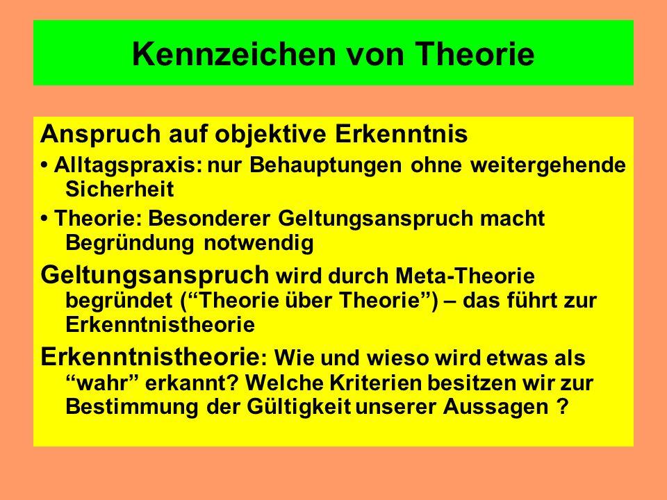 Was ist eine Theorie ? Theorie ist …das Netz das wir auswerfen, um die Welt einzufangen – um sie zu rationali- sieren, zu erklären und zu beherrschen.