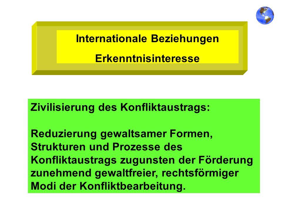 Internationale Beziehungen Erkenntnisinteresse Zivilisierung des Konfliktaustrags: Reduzierung gewaltsamer Formen, Strukturen und Prozesse des Konflik