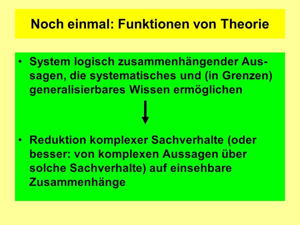 Noch einmal: Funktionen von Theorie System logisch zusammenhängender Aus- sagen, die systematisches und (in Grenzen) generalisierbares Wissen ermöglic