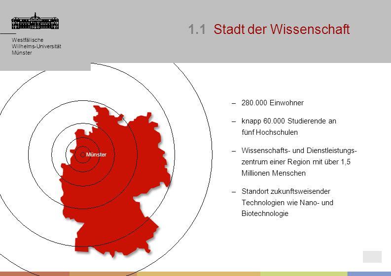 Westfälische Wilhelms-Universität Münster Westfälische Wilhelms-Universität Münster –280.000 Einwohner –knapp 60.000 Studierende an fünf Hochschulen –