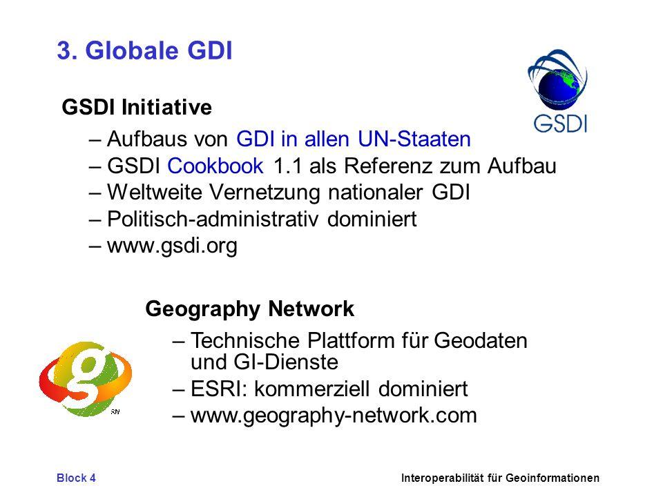 Block 4Interoperabilität für Geoinformationen 3. Globale GDI GSDI Initiative –Aufbaus von GDI in allen UN-Staaten –GSDI Cookbook 1.1 als Referenz zum