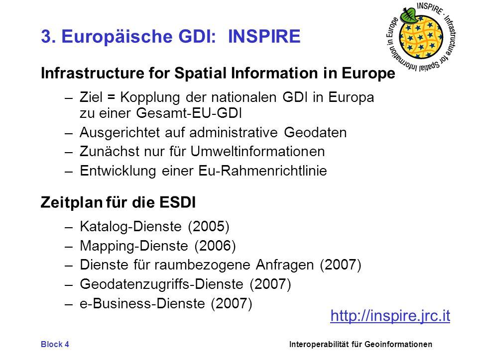 Block 4Interoperabilität für Geoinformationen 3. Europäische GDI: INSPIRE Infrastructure for Spatial Information in Europe –Ziel = Kopplung der nation