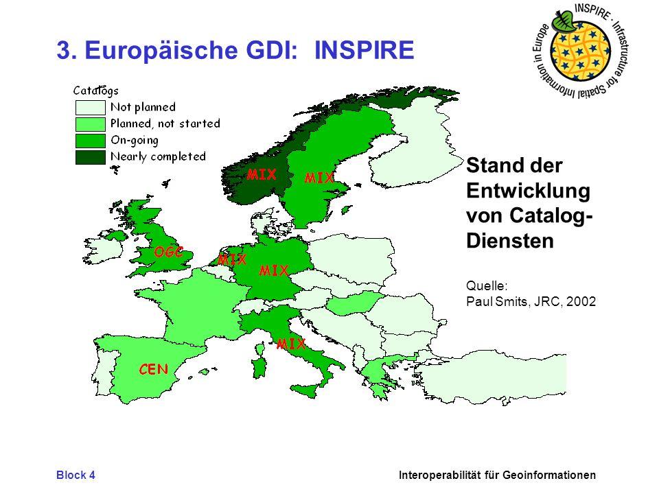 Block 4Interoperabilität für Geoinformationen 3. Europäische GDI: INSPIRE Stand der Entwicklung von Catalog- Diensten Quelle: Paul Smits, JRC, 2002
