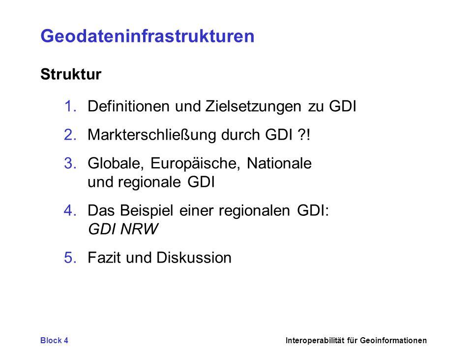 Block 4Interoperabilität für Geoinformationen Geodateninfrastrukturen Struktur 1.Definitionen und Zielsetzungen zu GDI 2.Markterschließung durch GDI ?