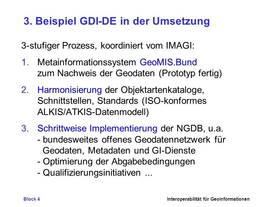 Block 4Interoperabilität für Geoinformationen 3. Beispiel GDI-DE in der Umsetzung 3-stufiger Prozess, koordiniert vom IMAGI: 1.Metainformationssystem