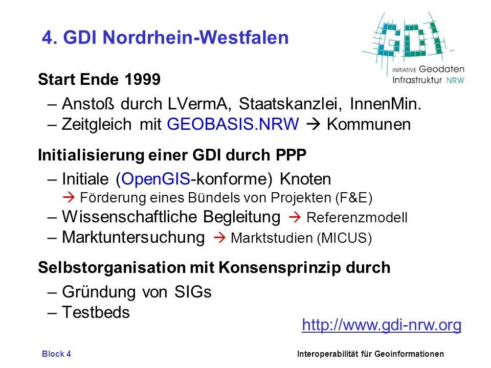 Block 4Interoperabilität für Geoinformationen 4. GDI Nordrhein-Westfalen Start Ende 1999 –Anstoß durch LVermA, Staatskanzlei, InnenMin. –Zeitgleich mi