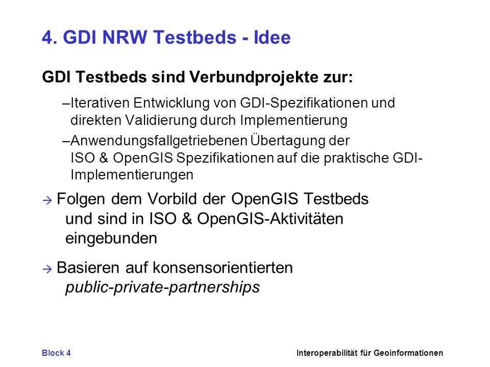 Block 4Interoperabilität für Geoinformationen 4. GDI NRW Testbeds - Idee GDI Testbeds sind Verbundprojekte zur: –Iterativen Entwicklung von GDI-Spezif