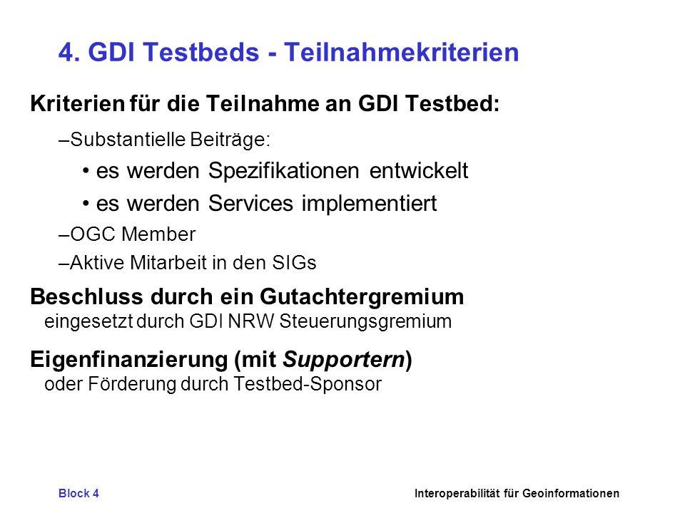 Block 4Interoperabilität für Geoinformationen 4. GDI Testbeds - Teilnahmekriterien Kriterien für die Teilnahme an GDI Testbed: –Substantielle Beiträge