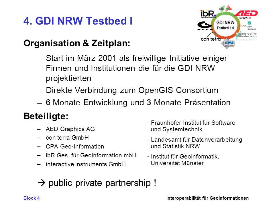 Block 4Interoperabilität für Geoinformationen 4. GDI NRW Testbed I Organisation & Zeitplan: –Start im März 2001 als freiwillige Initiative einiger Fir