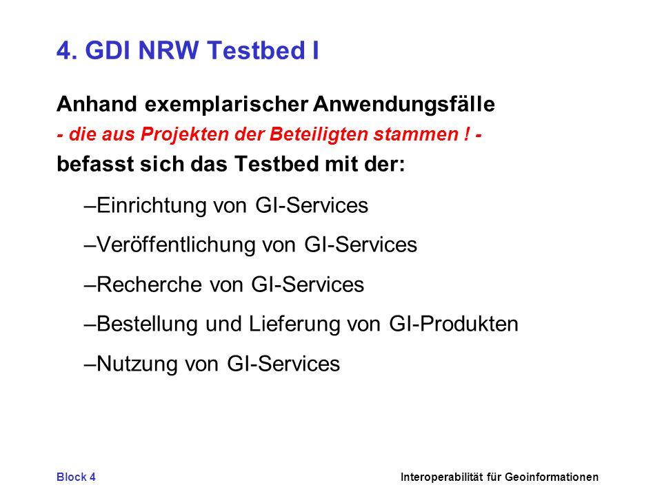 Block 4Interoperabilität für Geoinformationen 4. GDI NRW Testbed I Anhand exemplarischer Anwendungsfälle - die aus Projekten der Beteiligten stammen !