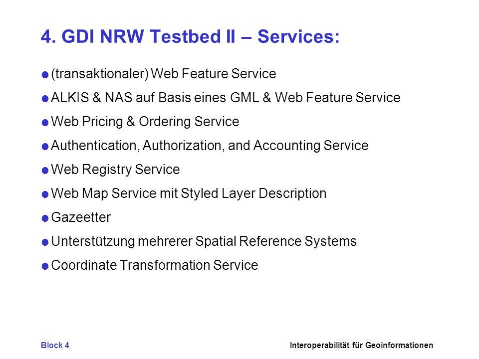 Block 4Interoperabilität für Geoinformationen 4. GDI NRW Testbed II – Services: (transaktionaler) Web Feature Service ALKIS & NAS auf Basis eines GML