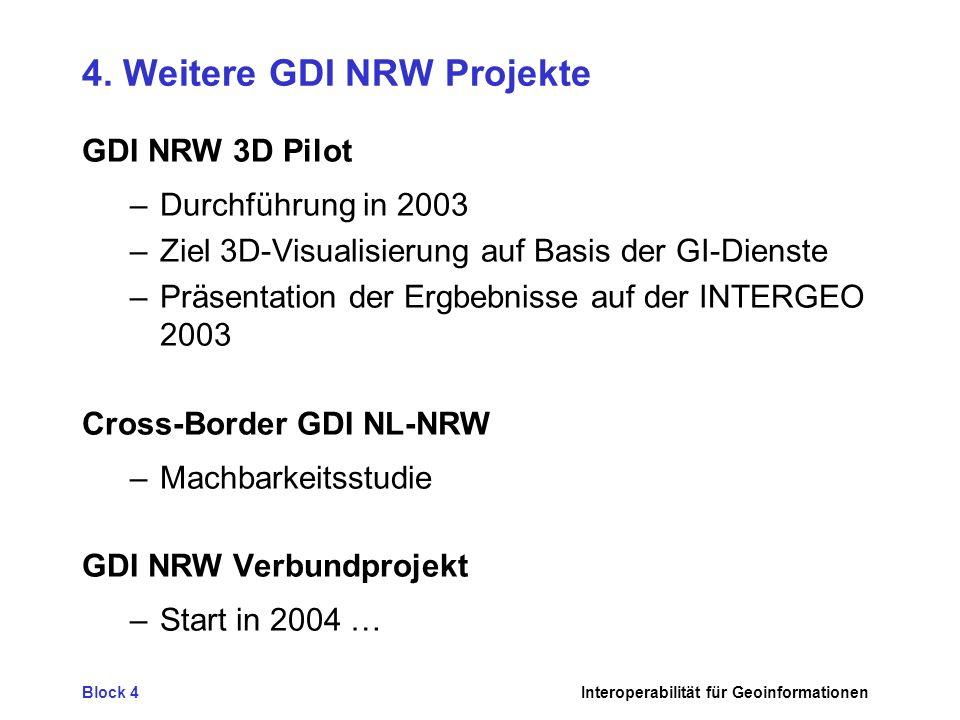Block 4Interoperabilität für Geoinformationen 4. Weitere GDI NRW Projekte GDI NRW 3D Pilot –Durchführung in 2003 –Ziel 3D-Visualisierung auf Basis der