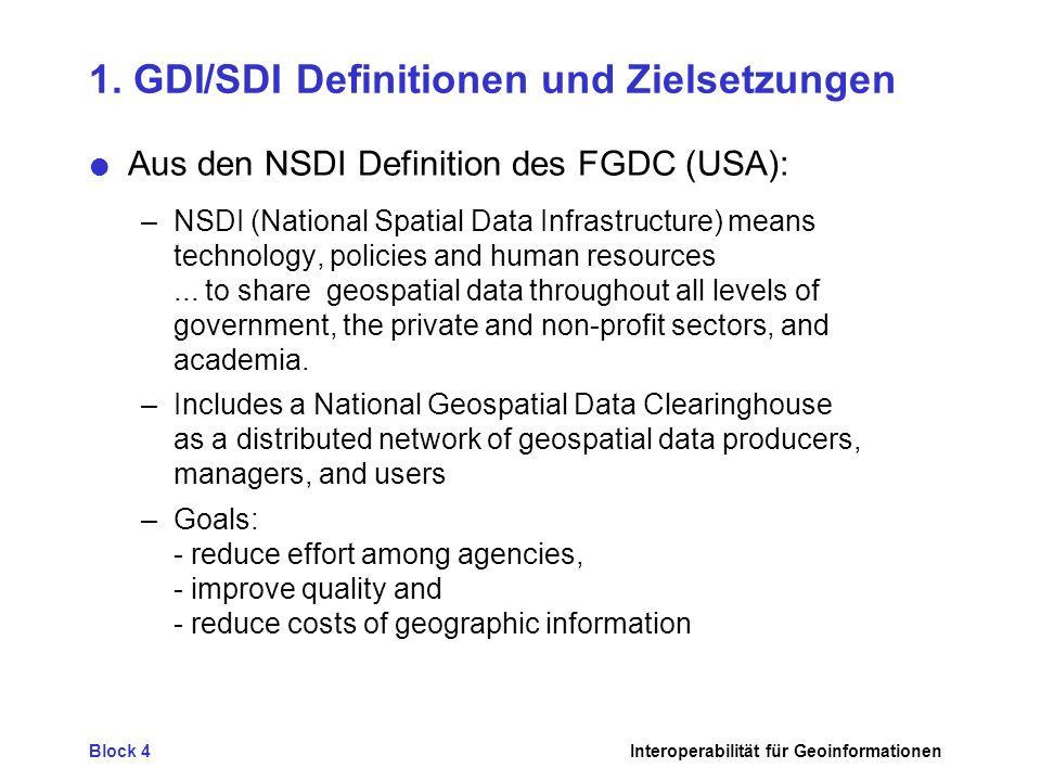 Block 4Interoperabilität für Geoinformationen 1. GDI/SDI Definitionen und Zielsetzungen Aus den NSDI Definition des FGDC (USA): –NSDI (National Spatia