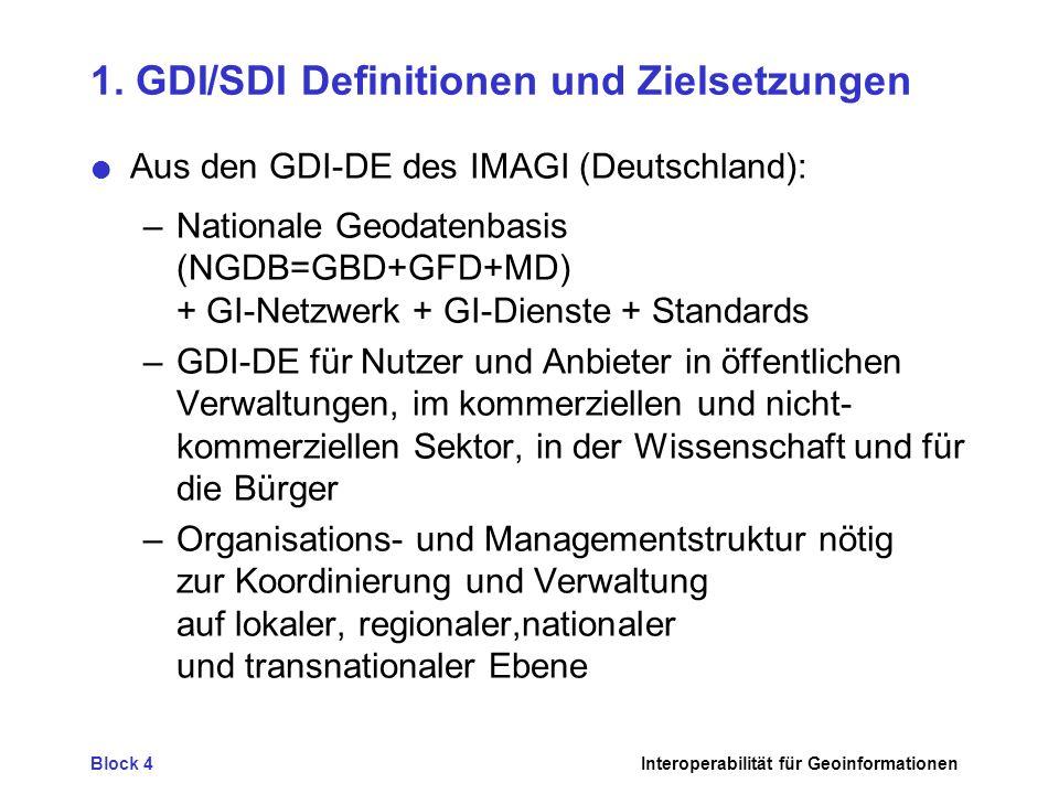 Block 4Interoperabilität für Geoinformationen 1. GDI/SDI Definitionen und Zielsetzungen Aus den GDI-DE des IMAGI (Deutschland): –Nationale Geodatenbas