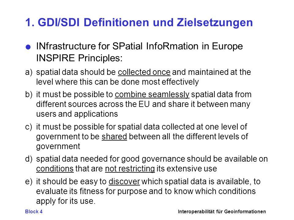Block 4Interoperabilität für Geoinformationen 1. GDI/SDI Definitionen und Zielsetzungen INfrastructure for SPatial InfoRmation in Europe INSPIRE Princ