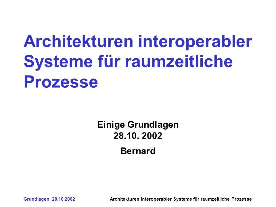 Grundlagen 28.10.2002Architekturen interoperabler Systeme für raumzeitliche Prozesse Fazit In Architekturen finden sich wiederkehrende Muster (patterns) Frameworks erlauben die dynamische Konfiguration eines aus patterns aufgebauten Anwendungsgerüsts (toolbox) Systemearchitekturen beschreiben das Gesamtsystem, weit verbreitet sind multi-tier Architekturen Abstraktion durch Schichten Interoperabilität durch definierte Schnittstellen und Protokolle