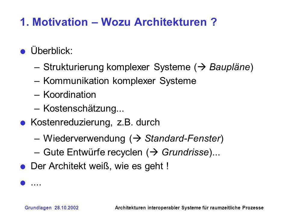 Grundlagen 28.10.2002Architekturen interoperabler Systeme für raumzeitliche Prozesse 2.