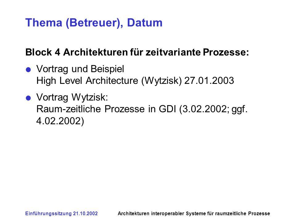 Einführungssitzung 21.10.2002Architekturen interoperabler Systeme für raumzeitliche Prozesse Thema (Betreuer), Datum Block 4 Architekturen für zeitvariante Prozesse: Vortrag und Beispiel High Level Architecture (Wytzisk) 27.01.2003 Vortrag Wytzisk: Raum-zeitliche Prozesse in GDI (3.02.2002; ggf.