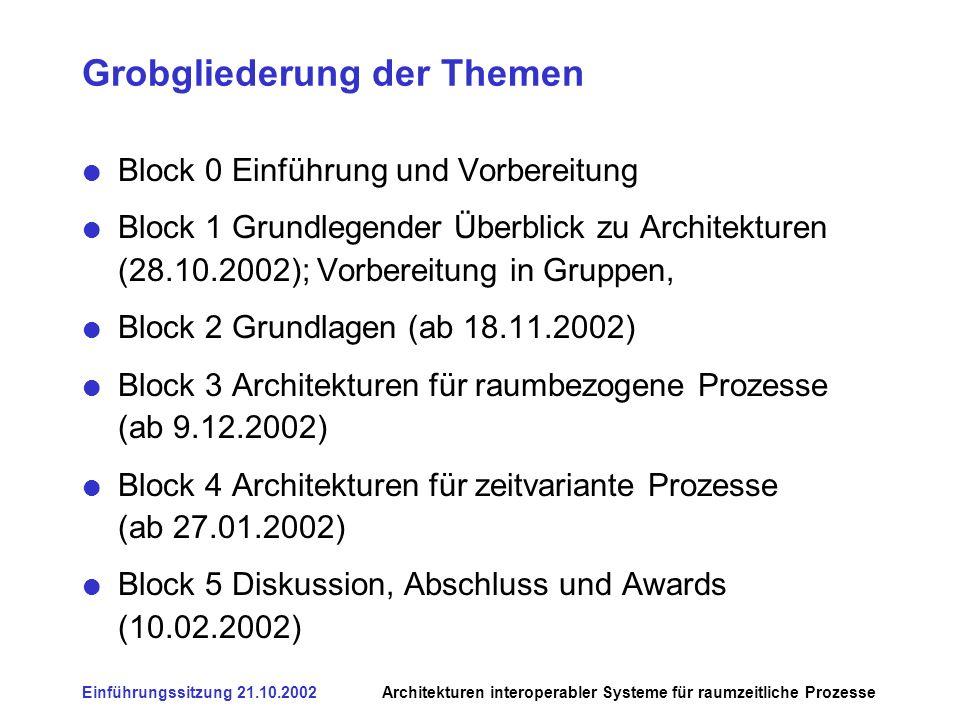 Einführungssitzung 21.10.2002Architekturen interoperabler Systeme für raumzeitliche Prozesse Grobgliederung der Themen Block 0 Einführung und Vorbereitung Block 1 Grundlegender Überblick zu Architekturen (28.10.2002); Vorbereitung in Gruppen, Block 2 Grundlagen (ab 18.11.2002) Block 3 Architekturen für raumbezogene Prozesse (ab 9.12.2002) Block 4 Architekturen für zeitvariante Prozesse (ab 27.01.2002) Block 5 Diskussion, Abschluss und Awards (10.02.2002)