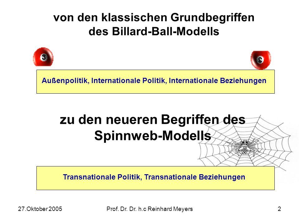 27.Oktober 2005Prof. Dr. Dr. h.c Reinhard Meyers1 GK III INTERNATIONALE POLITIK GRUNDBEGRIFFE UND GRUNDPERSPEKTIVEN