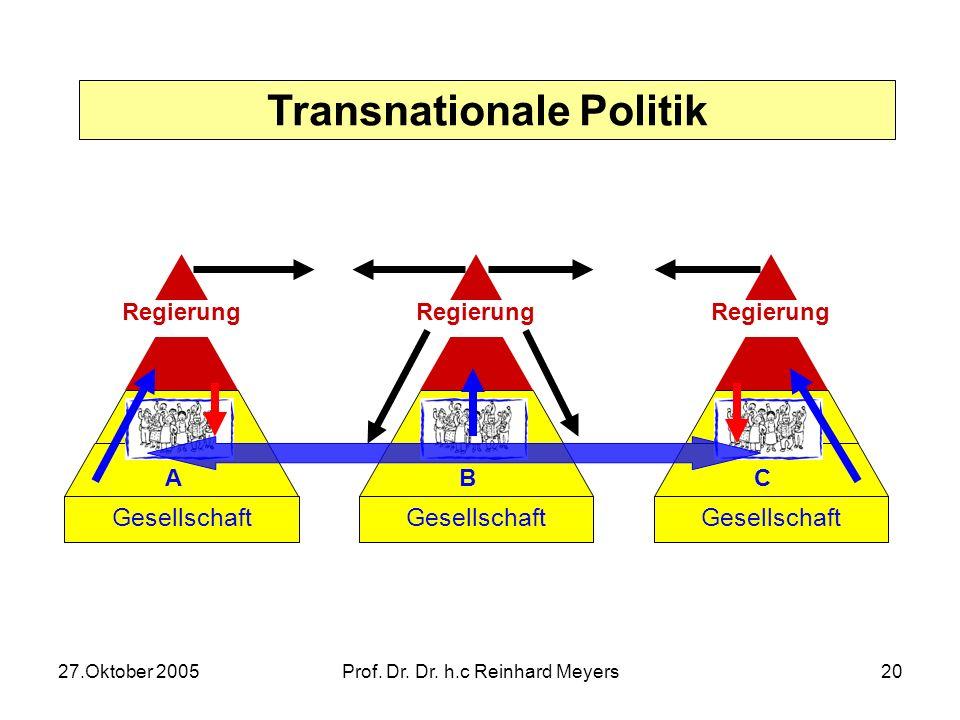 27.Oktober 2005Prof. Dr. Dr. h.c Reinhard Meyers19 Transnationale Gesellschaft Gesellschaft A Regierung Gesellschaft B Regierung Gesellschaft C Regier