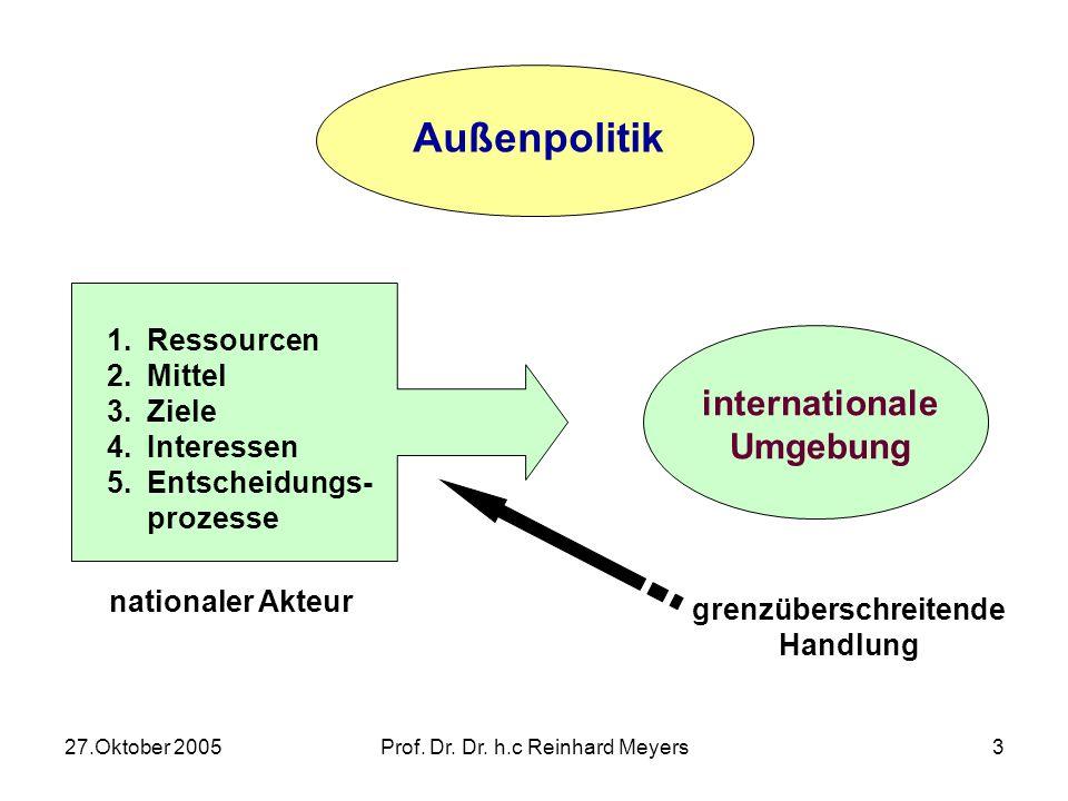 27.Oktober 2005Prof. Dr. Dr. h.c Reinhard Meyers2 von den klassischen Grundbegriffen des Billard-Ball-Modells zu den neueren Begriffen des Spinnweb-Mo