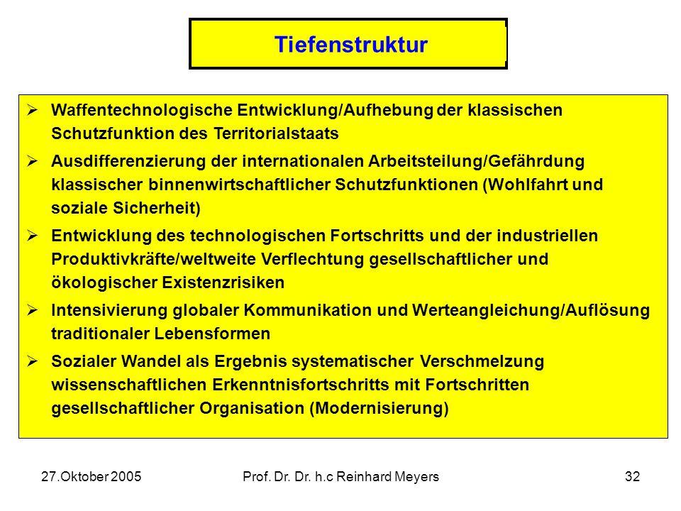 27.Oktober 2005Prof. Dr. Dr. h.c Reinhard Meyers31 Intermediäre Struktur Übergang von der bipolaren zur multipolaren Ordnung Ausbildung regionaler Mac