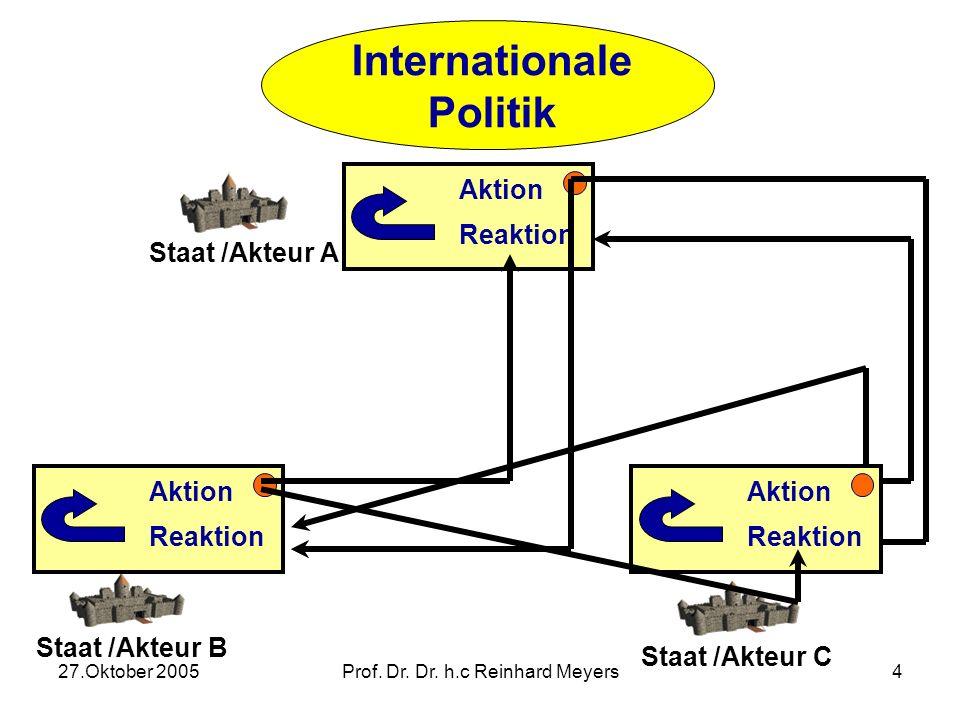 27.Oktober 2005Prof. Dr. Dr. h.c Reinhard Meyers3 Außenpolitik 1.Ressourcen 2.Mittel 3.Ziele 4.Interessen 5.Entscheidungs- prozesse internationale Umg