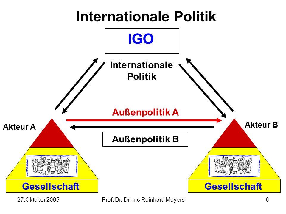 27.Oktober 2005Prof. Dr. Dr. h.c Reinhard Meyers5 Internationale Beziehungen Außenpolitik, Internationale Politik, Internationale Beziehungen Internat