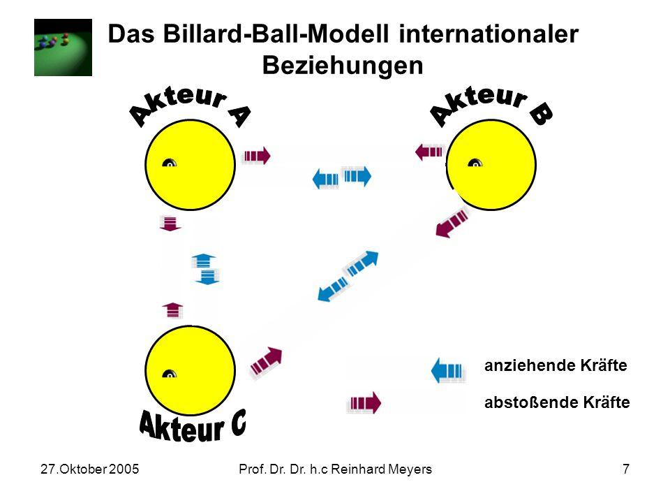 27.Oktober 2005Prof. Dr. Dr. h.c Reinhard Meyers17