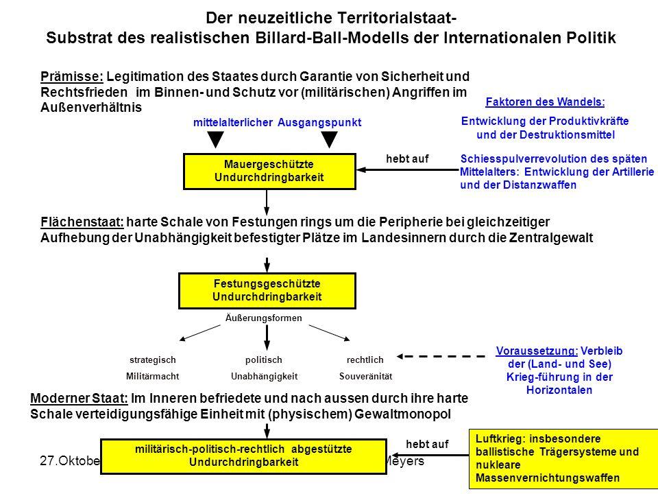27.Oktober 2005Prof. Dr. Dr. h.c Reinhard Meyers7 Das Billard-Ball-Modell internationaler Beziehungen anziehende Kräfte abstoßende Kräfte