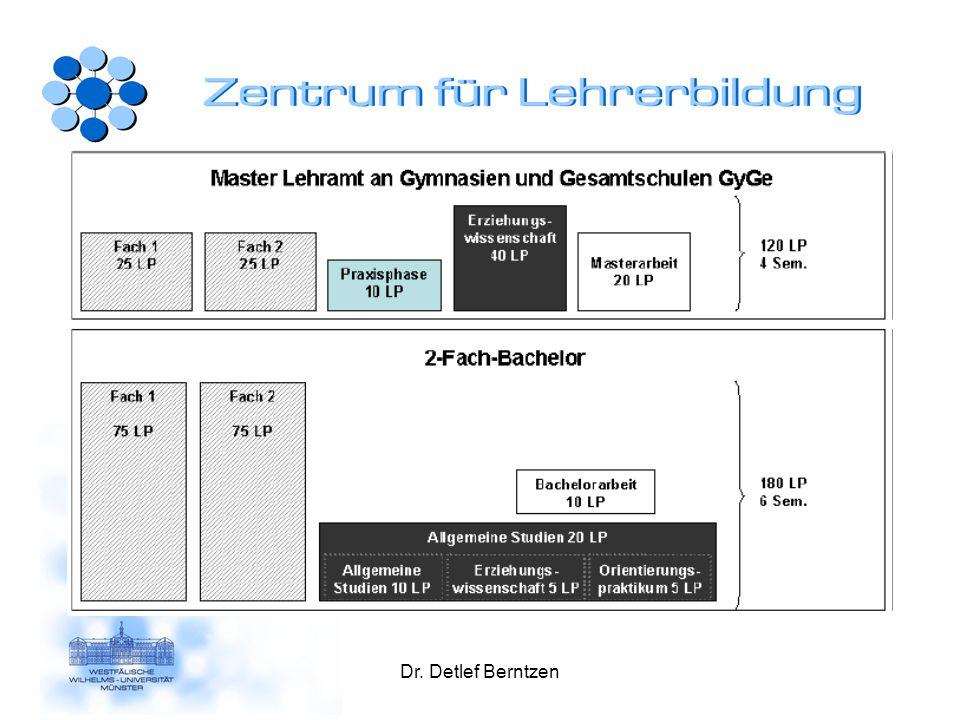 Dr. Detlef Berntzen