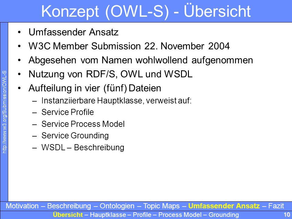 10 Konzept (OWL-S) - Übersicht Umfassender Ansatz W3C Member Submission 22. November 2004 Abgesehen vom Namen wohlwollend aufgenommen Nutzung von RDF/