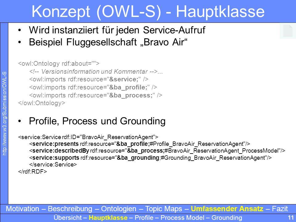 11 Konzept (OWL-S) - Hauptklasse Wird instanziiert für jeden Service-Aufruf Beispiel Fluggesellschaft Bravo Air... Profile, Process und Grounding Moti