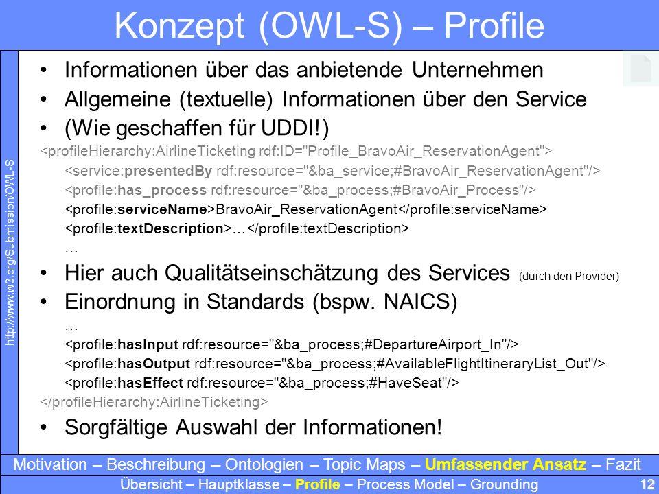 12 Konzept (OWL-S) – Profile Informationen über das anbietende Unternehmen Allgemeine (textuelle) Informationen über den Service (Wie geschaffen für U